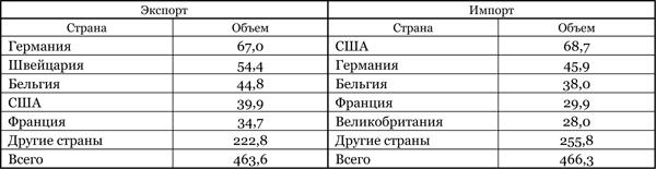 shchetko_t1
