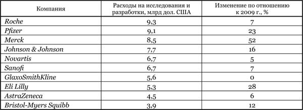 shchetko_t3