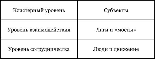 2015_3_balyuk_pic1