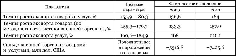 2015_3_yurovakireeva_t1