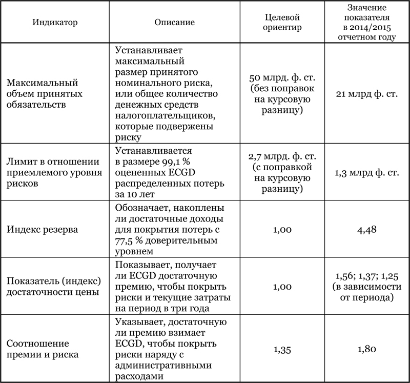 2016_1-2_danilchenkoartsemyeu_t1