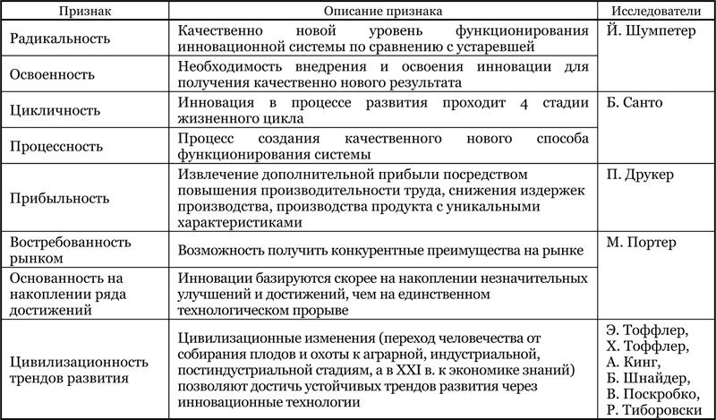 2016_3-4_davydenkoyaltykhau_t1