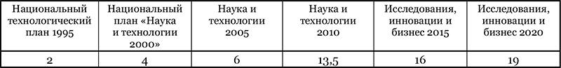 2018_1-2_botenovskayavilchitskaya_t3.jpg
