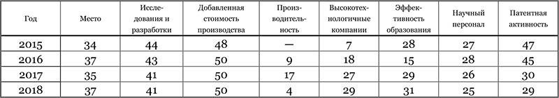 2018_1-2_botenovskayavilchitskaya_t5.jpg