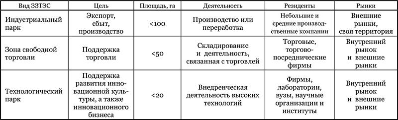 2018_1-2_yurova_t1.jpg
