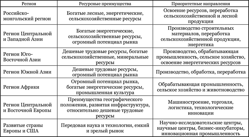 2018_1-2_yurova_t3.jpg
